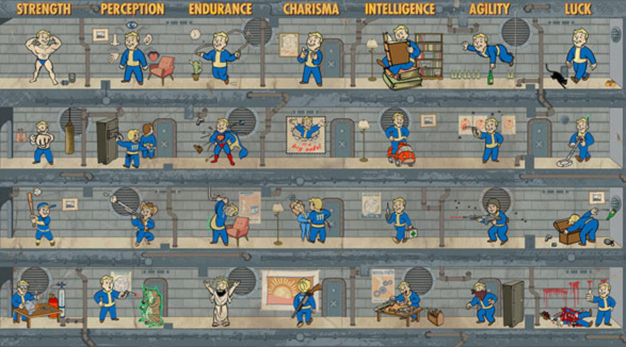 Fallout 4: How to Level Up Fast